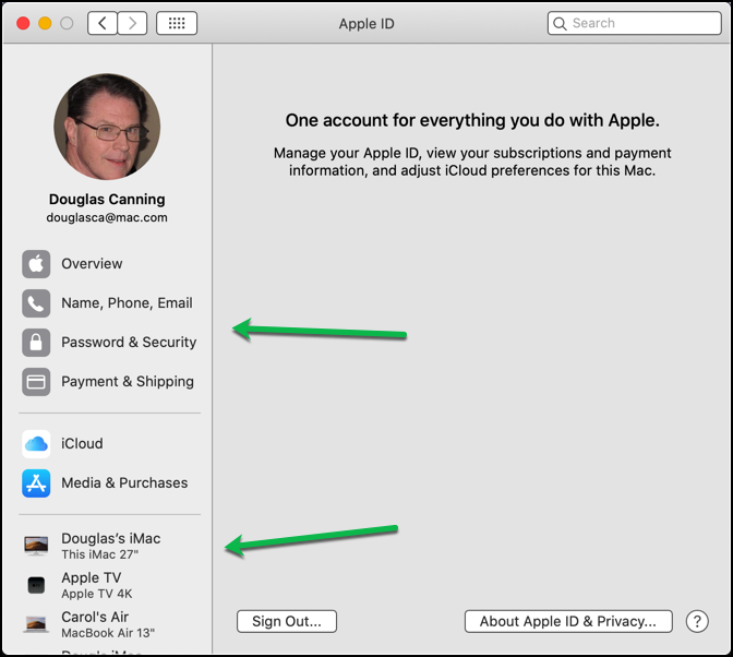 Apple ID Overview